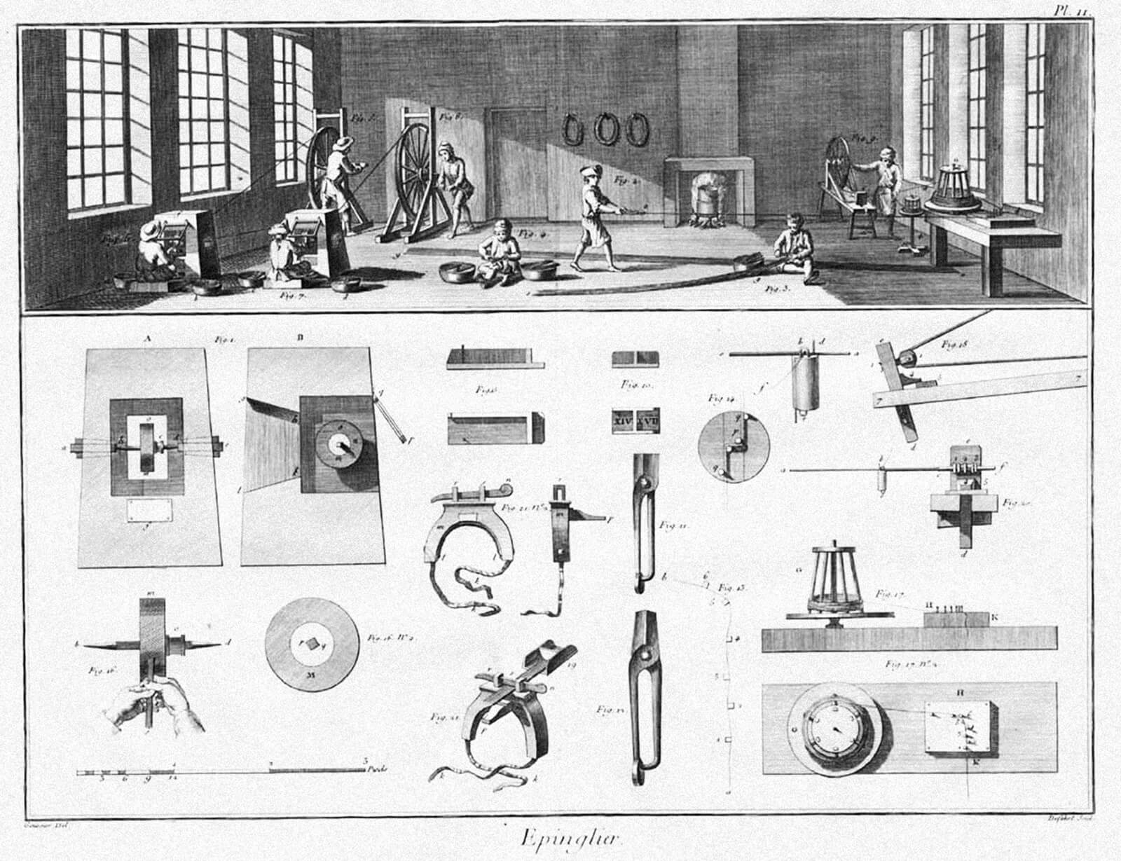 Pinmaking, from Diderot's Encyclopédie, 1762